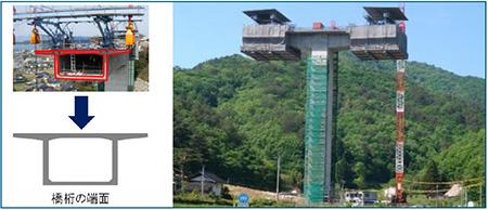 sumitomo-mitsui-automatic-measurement-bridge-girders-02.jpg